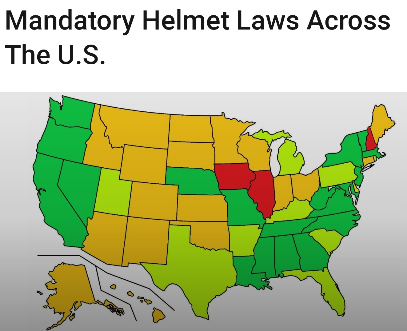 Helmet law - Air7